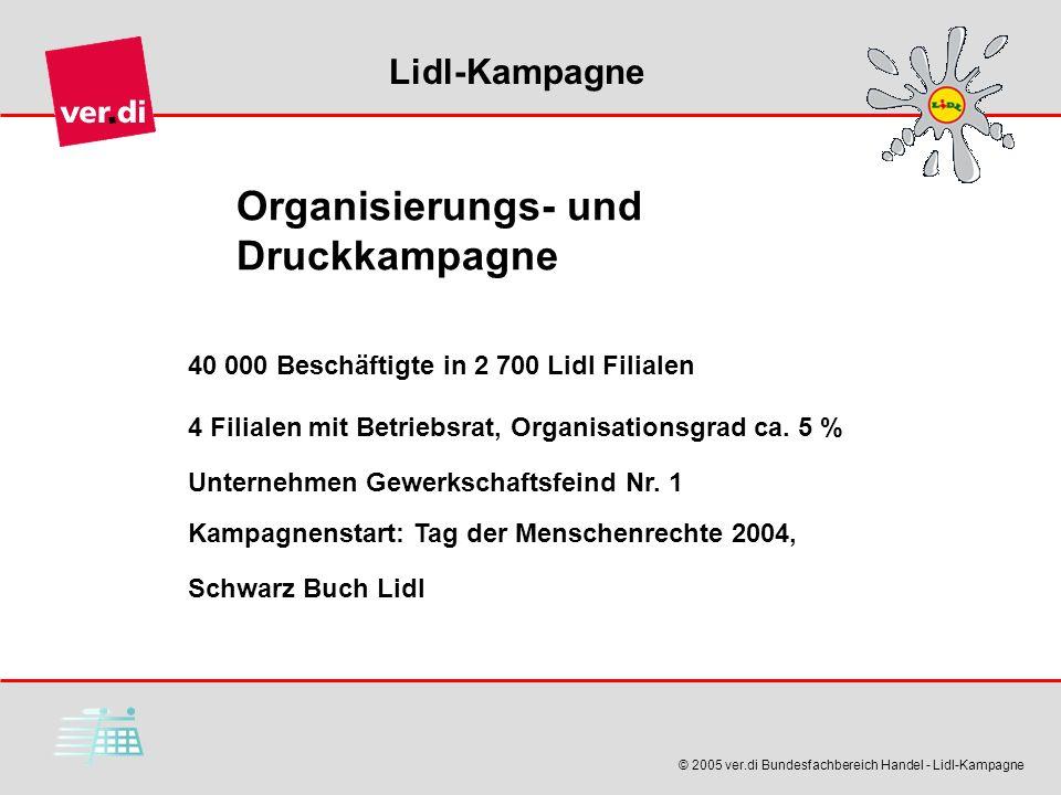 Lidl-Kampagne © 2005 ver.di Bundesfachbereich Handel - Lidl-Kampagne 40 000 Beschäftigte in 2 700 Lidl Filialen 4 Filialen mit Betriebsrat, Organisati