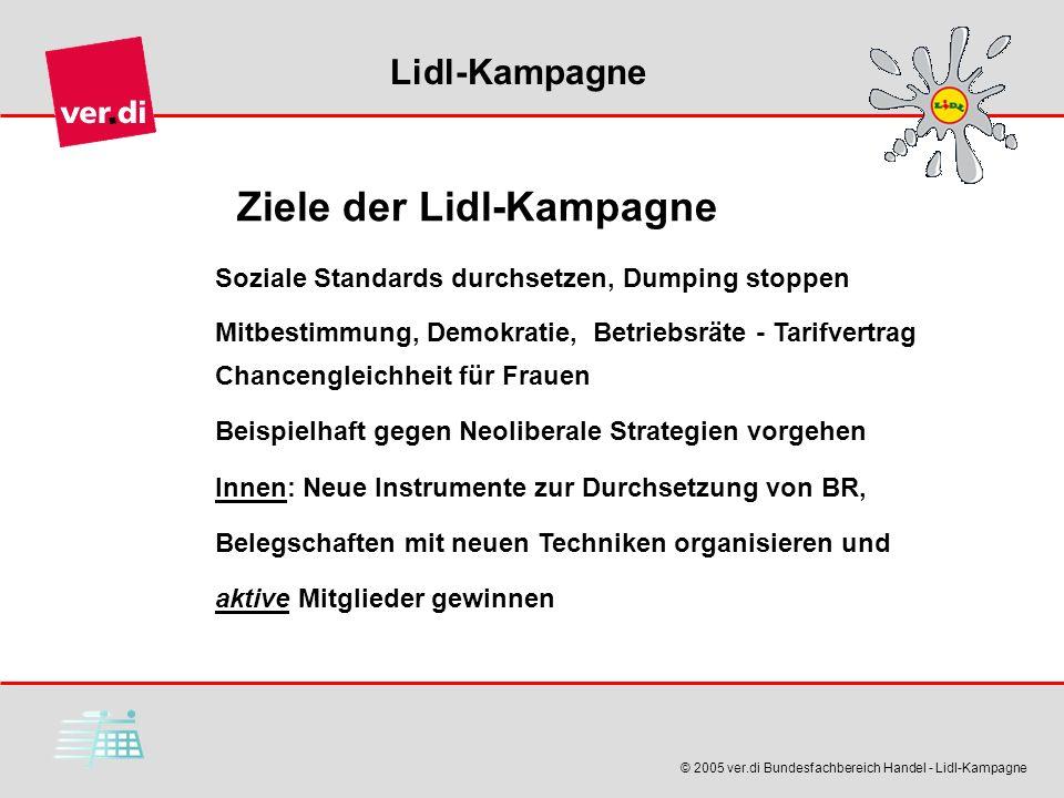 Lidl-Kampagne © 2005 ver.di Bundesfachbereich Handel - Lidl-Kampagne Soziale Standards durchsetzen, Dumping stoppen Mitbestimmung, Demokratie, Betrieb