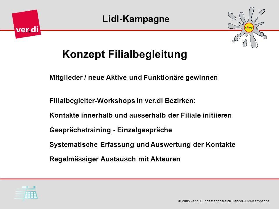 Lidl-Kampagne © 2005 ver.di Bundesfachbereich Handel - Lidl-Kampagne Mitglieder / neue Aktive und Funktionäre gewinnen Filialbegleiter-Workshops in ve
