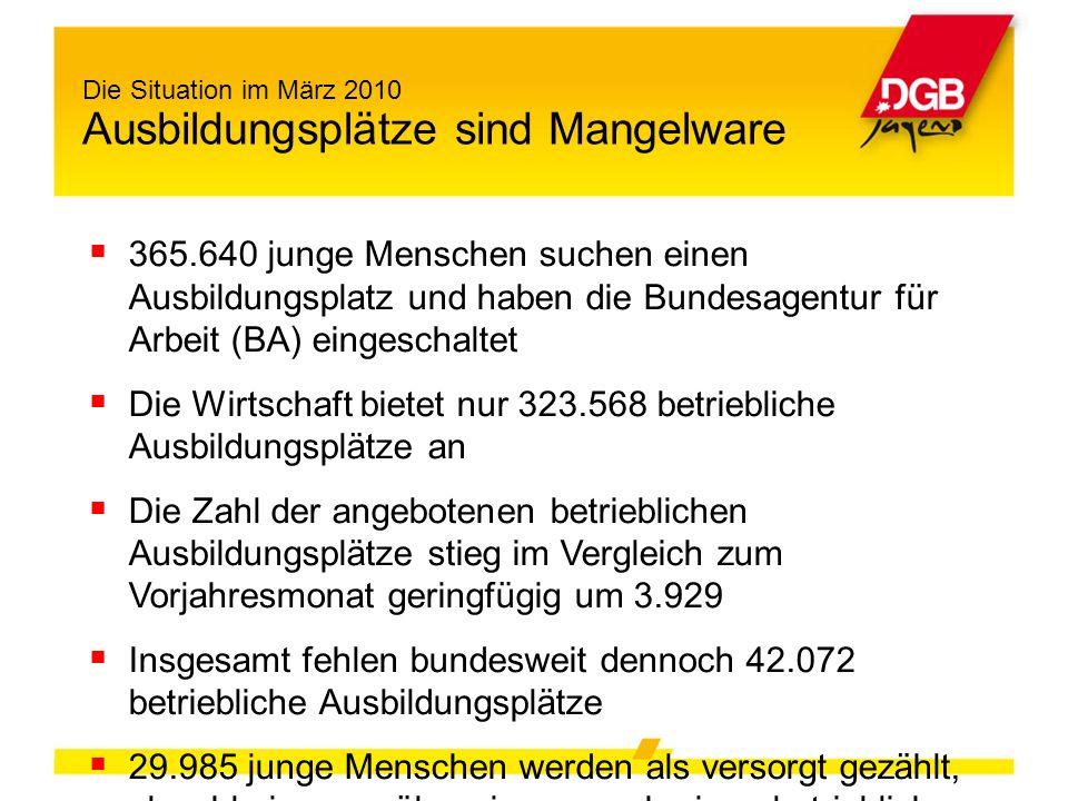 Quelle: Bundesagentur für Arbeit, März 2010 Gemeldete Bewerber/- innen insgesamt Unvermittelte Bewerber/innen Bewerber/innen mit Alternative zum 30.09.