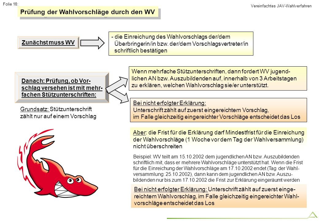 Folie 18: Prüfung der Wahlvorschläge durch den WV Zunächst muss WV - die Einreichung des Wahlvorschlags der/dem Überbringerin/in bzw. der/dem Vorschla