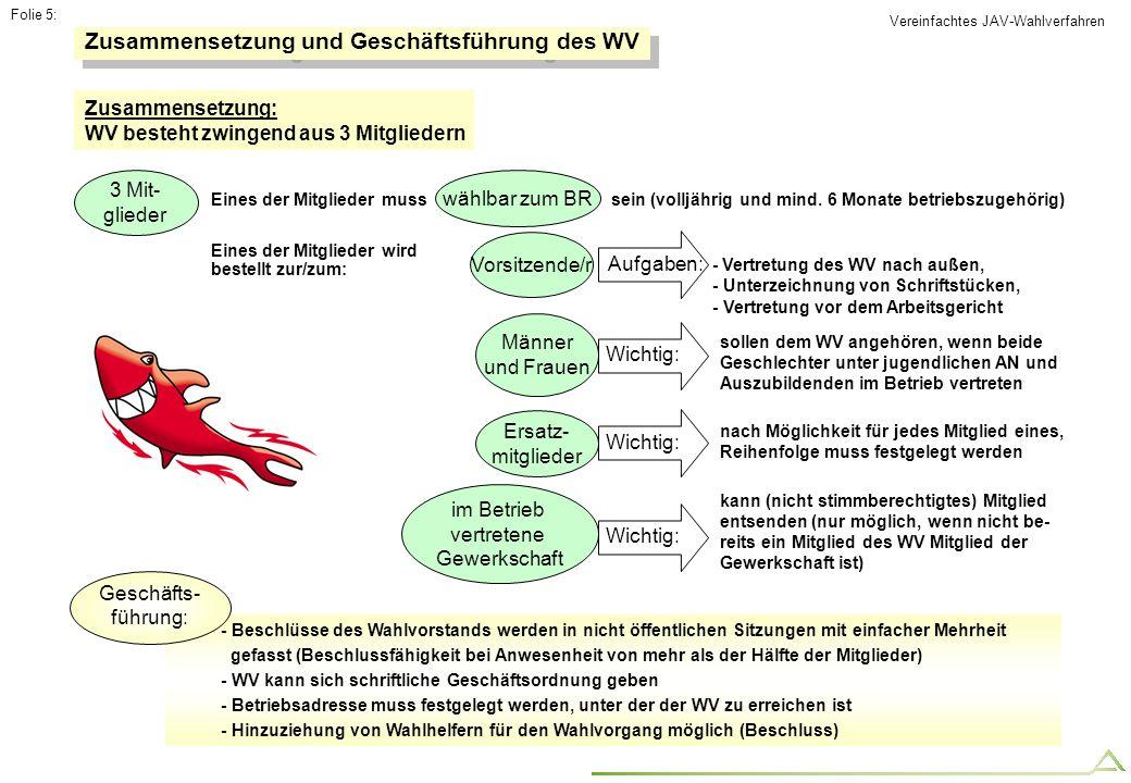 Zusammensetzung und Geschäftsführung des WV Zusammensetzung: WV besteht zwingend aus 3 Mitgliedern Vorsitzende/r Aufgaben: - Vertretung des WV nach au