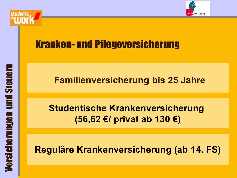 Familienversicherung bis 25 Jahre Kranken- und Pflegeversicherung Versicherungen und Steuern Studentische Krankenversicherung (56,62 / privat ab 130 )