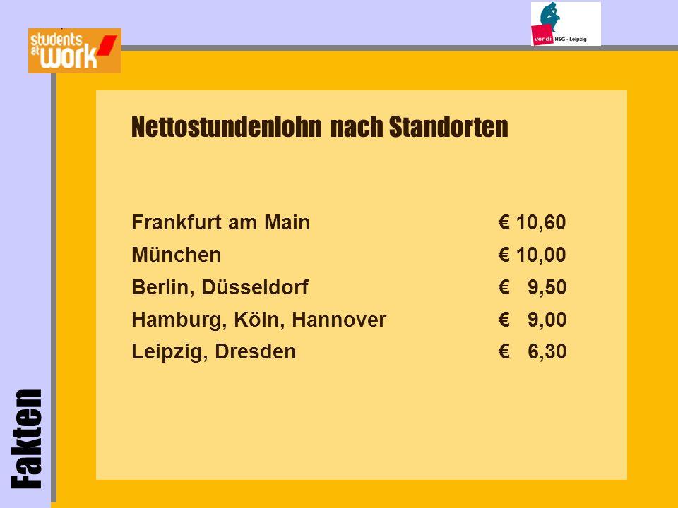 Frankfurt am Main München Berlin, Düsseldorf Hamburg, Köln, Hannover Leipzig, Dresden Fakten Nettostundenlohn nach Standorten 10,60 10,00 9,50 9,00 6,
