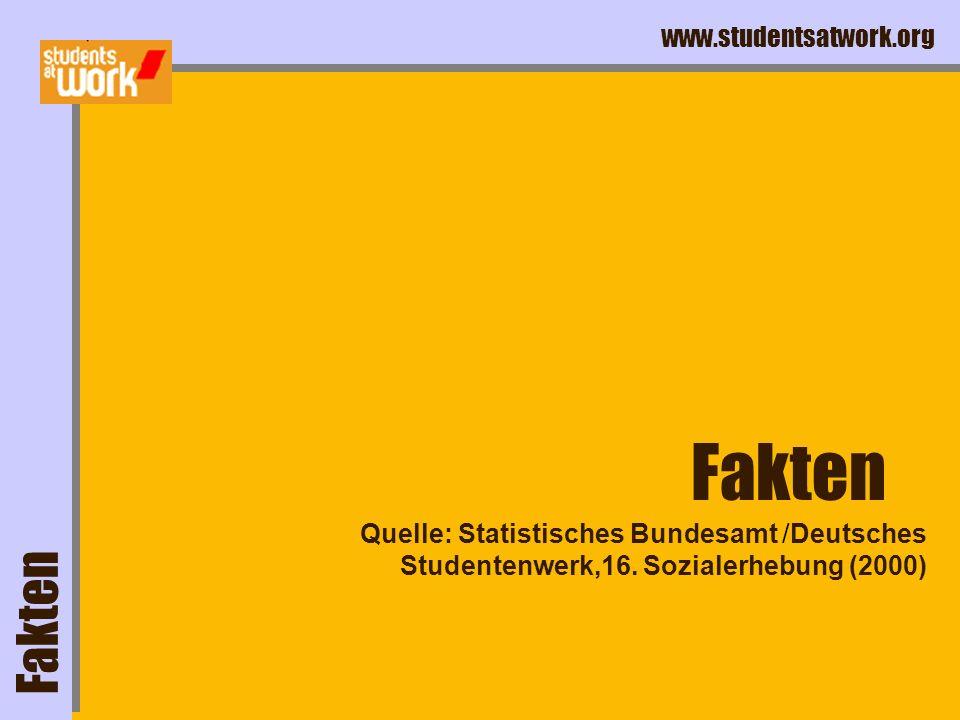 www.studentsatwork.org Fakten Quelle: Statistisches Bundesamt /Deutsches Studentenwerk,16. Sozialerhebung (2000)