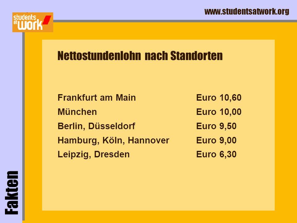 www.studentsatwork.org Frankfurt am Main München Berlin, Düsseldorf Hamburg, Köln, Hannover Leipzig, Dresden Fakten Nettostundenlohn nach Standorten Euro 10,60 Euro 10,00 Euro 9,50 Euro 9,00 Euro 6,30