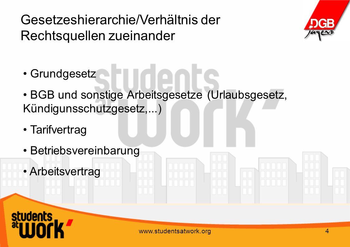 www.studentsatwork.org4 Gesetzeshierarchie/Verhältnis der Rechtsquellen zueinander Grundgesetz BGB und sonstige Arbeitsgesetze (Urlaubsgesetz, Kündigu