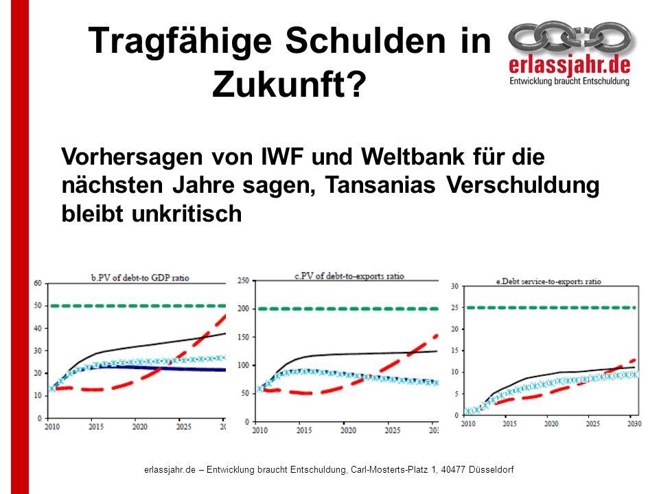 erlassjahr.de – Entwicklung braucht Entschuldung, Carl-Mosterts-Platz 1, 40477 Düsseldorf Tragfähige Schulden in Zukunft? Vorhersagen von IWF und Welt