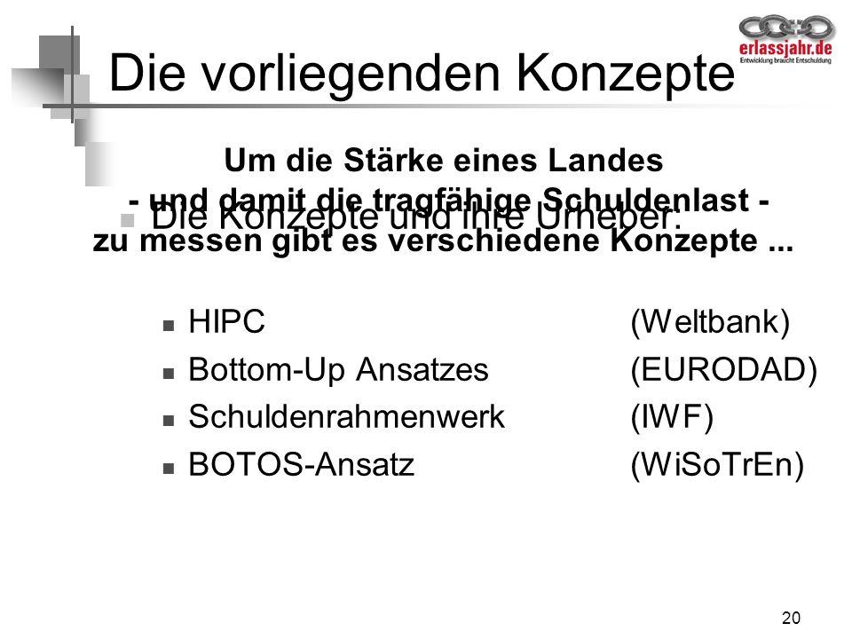 20 Die vorliegenden Konzepte Die Konzepte und ihre Urheber: HIPC (Weltbank) Bottom-Up Ansatzes (EURODAD) Schuldenrahmenwerk (IWF) BOTOS-Ansatz (WiSoTr