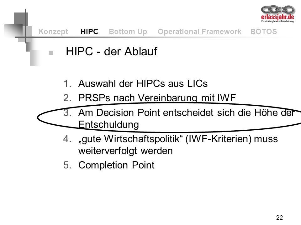 22 Konzept HIPC Bottom Up Operational Framework BOTOS HIPC - der Ablauf 1.Auswahl der HIPCs aus LICs 2.PRSPs nach Vereinbarung mit IWF 3.Am Decision P