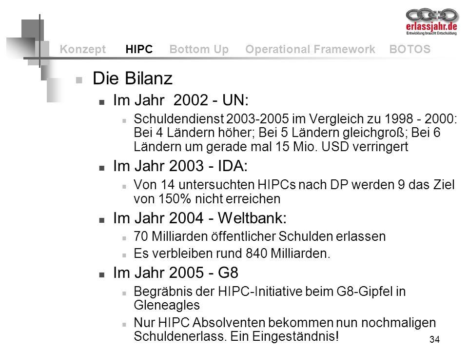 34 Konzept HIPC Bottom Up Operational Framework BOTOS Die Bilanz Im Jahr 2002 - UN: Schuldendienst 2003-2005 im Vergleich zu 1998 - 2000: Bei 4 Länder