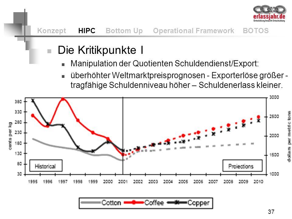 37 Konzept HIPC Bottom Up Operational Framework BOTOS Die Kritikpunkte I Manipulation der Quotienten Schuldendienst/Export: überhöhter Weltmarktpreisp