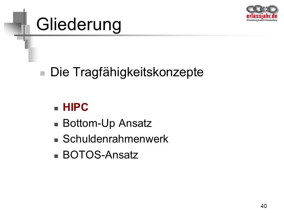 40 Gliederung Die Tragfähigkeitskonzepte HIPC Bottom-Up Ansatz Schuldenrahmenwerk BOTOS-Ansatz