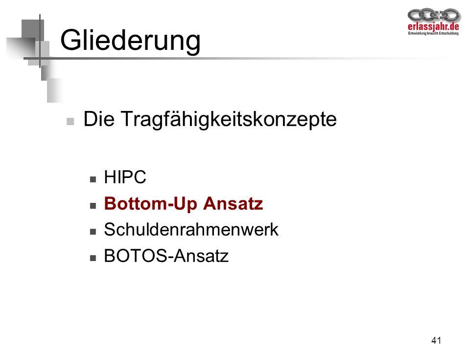 41 Gliederung Die Tragfähigkeitskonzepte HIPC Bottom-Up Ansatz Schuldenrahmenwerk BOTOS-Ansatz