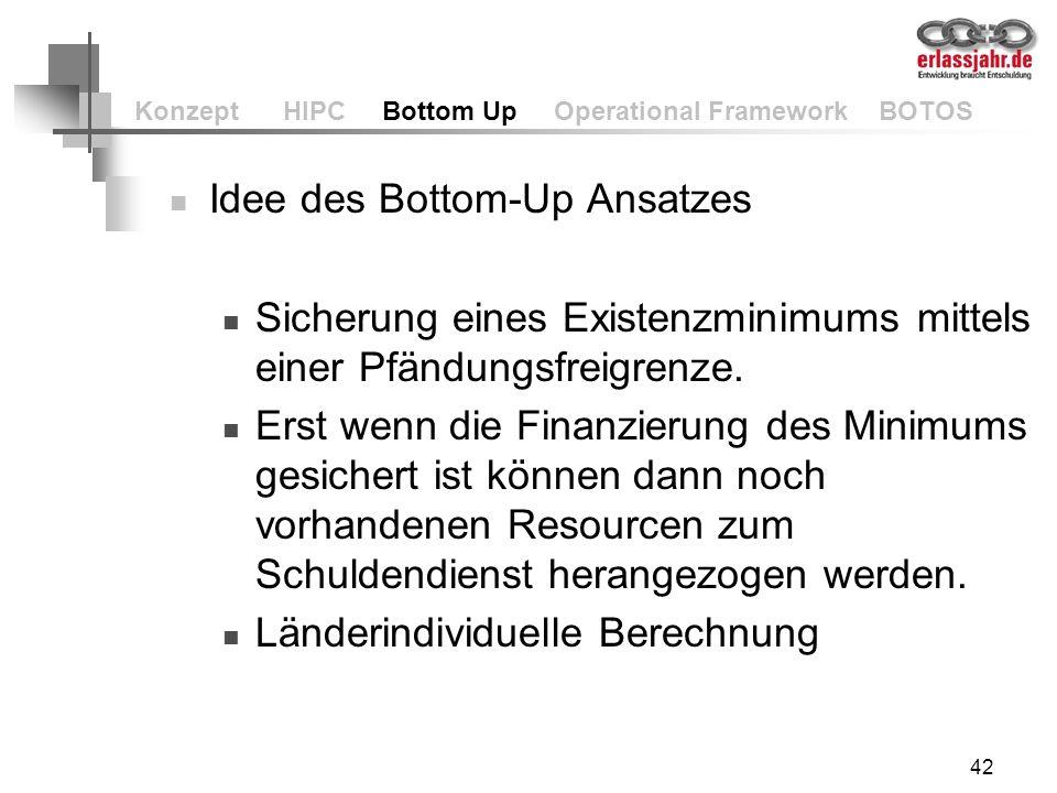 42 Konzept HIPC Bottom Up Operational Framework BOTOS Idee des Bottom-Up Ansatzes Sicherung eines Existenzminimums mittels einer Pfändungsfreigrenze.