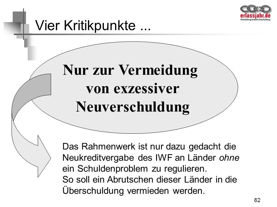 62 Nur zur Vermeidung von exzessiver Neuverschuldung Vier Kritikpunkte... Das Rahmenwerk ist nur dazu gedacht die Neukreditvergabe des IWF an Länder o