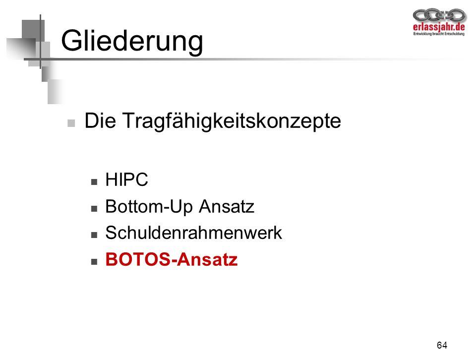 64 Gliederung Die Tragfähigkeitskonzepte HIPC Bottom-Up Ansatz Schuldenrahmenwerk BOTOS-Ansatz