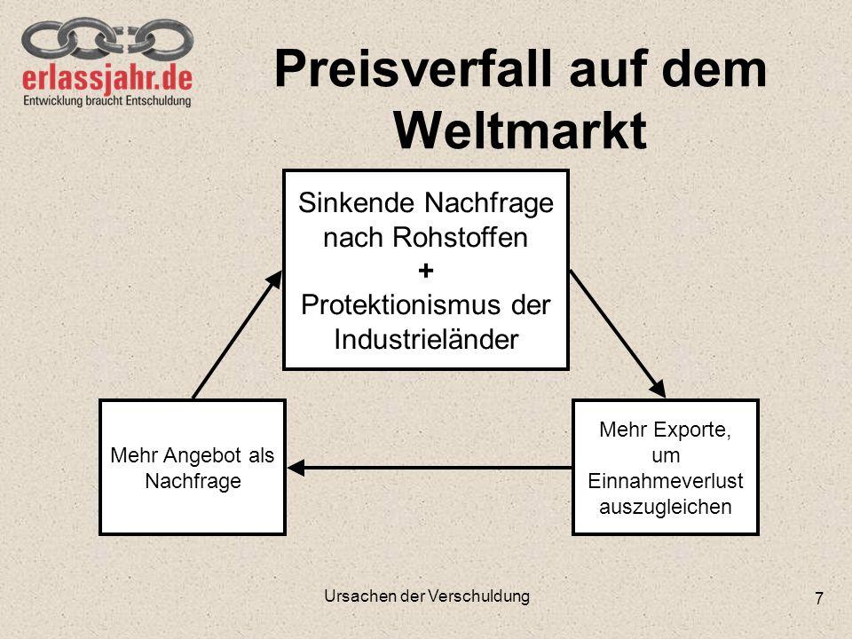 18 Es war einmal in Köln… Weltwirtschaftsgipfel 1999 Kölner Schuldeninitiative eröffnet mittelfristig bis zu 38 Staaten einen teilweisen Schuldenerlass;