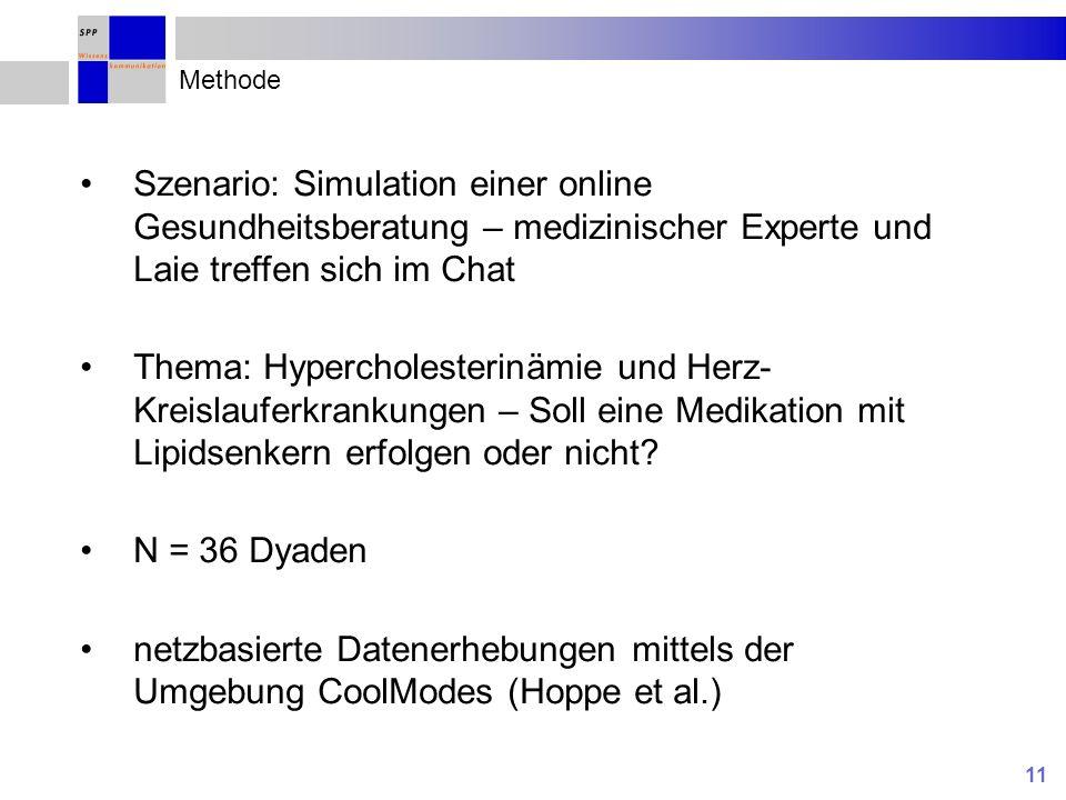 11 Methode Szenario: Simulation einer online Gesundheitsberatung – medizinischer Experte und Laie treffen sich im Chat Thema: Hypercholesterinämie und Herz- Kreislauferkrankungen – Soll eine Medikation mit Lipidsenkern erfolgen oder nicht.