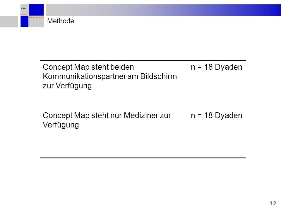 12 Methode Concept Map steht beiden Kommunikationspartner am Bildschirm zur Verfügung n = 18 Dyaden Concept Map steht nur Mediziner zur Verfügung n = 18 Dyaden
