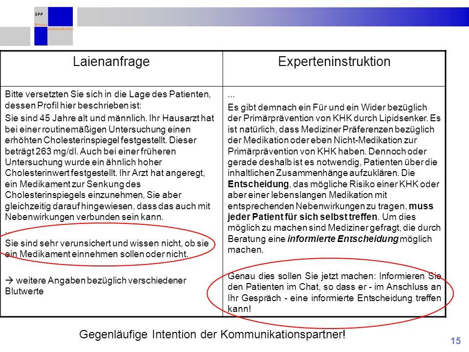 15 LaienanfrageExperteninstruktion Bitte versetzten Sie sich in die Lage des Patienten, dessen Profil hier beschrieben ist: Sie sind 45 Jahre alt und