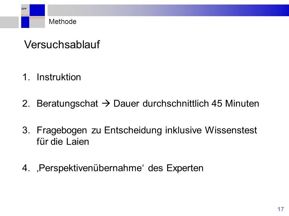 17 Methode 1.Instruktion 2.Beratungschat Dauer durchschnittlich 45 Minuten 3.Fragebogen zu Entscheidung inklusive Wissenstest für die Laien 4.Perspektivenübernahme des Experten Versuchsablauf