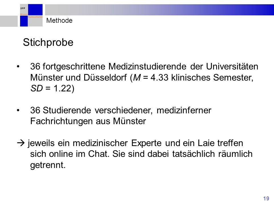 19 Methode Stichprobe 36 fortgeschrittene Medizinstudierende der Universitäten Münster und Düsseldorf (M = 4.33 klinisches Semester, SD = 1.22) 36 Studierende verschiedener, medizinferner Fachrichtungen aus Münster jeweils ein medizinischer Experte und ein Laie treffen sich online im Chat.