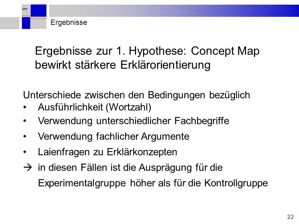 22 Ergebnisse Ergebnisse zur 1. Hypothese: Concept Map bewirkt stärkere Erklärorientierung Unterschiede zwischen den Bedingungen bezüglich Ausführlich