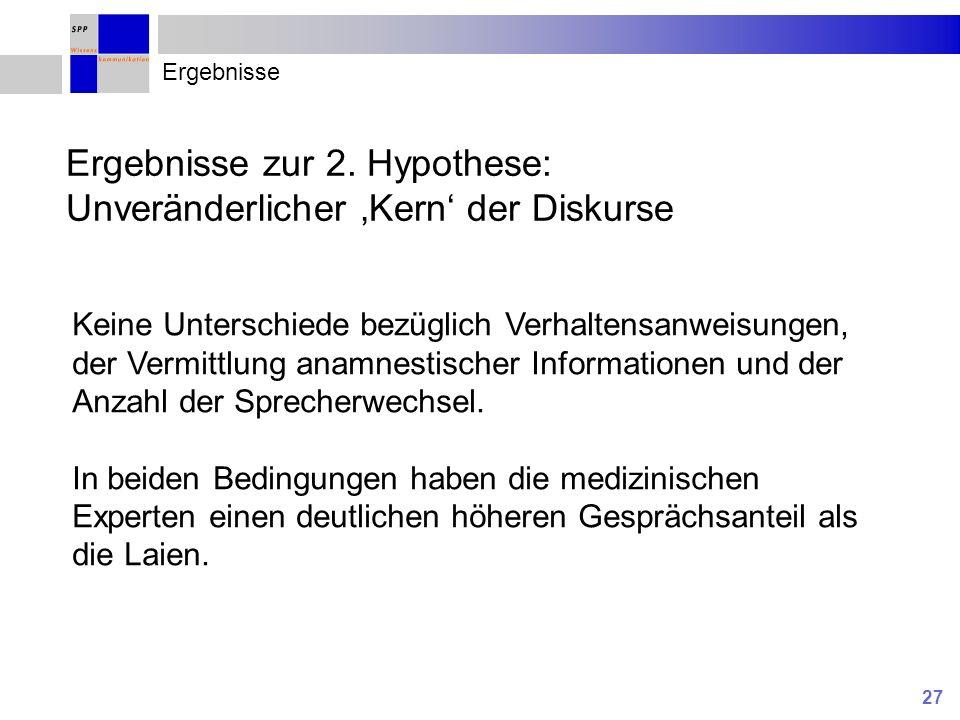 27 Ergebnisse Ergebnisse zur 2. Hypothese: Unveränderlicher Kern der Diskurse Keine Unterschiede bezüglich Verhaltensanweisungen, der Vermittlung anam