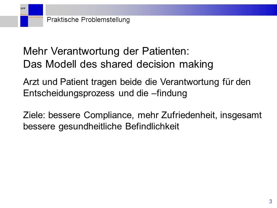 3 Praktische Problemstellung Mehr Verantwortung der Patienten: Das Modell des shared decision making Arzt und Patient tragen beide die Verantwortung für den Entscheidungsprozess und die –findung Ziele: bessere Compliance, mehr Zufriedenheit, insgesamt bessere gesundheitliche Befindlichkeit