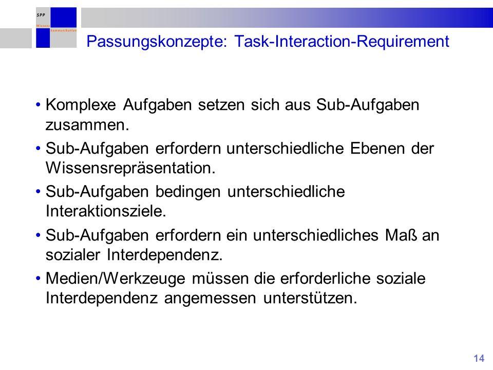 14 Passungskonzepte: Task-Interaction-Requirement Komplexe Aufgaben setzen sich aus Sub-Aufgaben zusammen. Sub-Aufgaben erfordern unterschiedliche Ebe