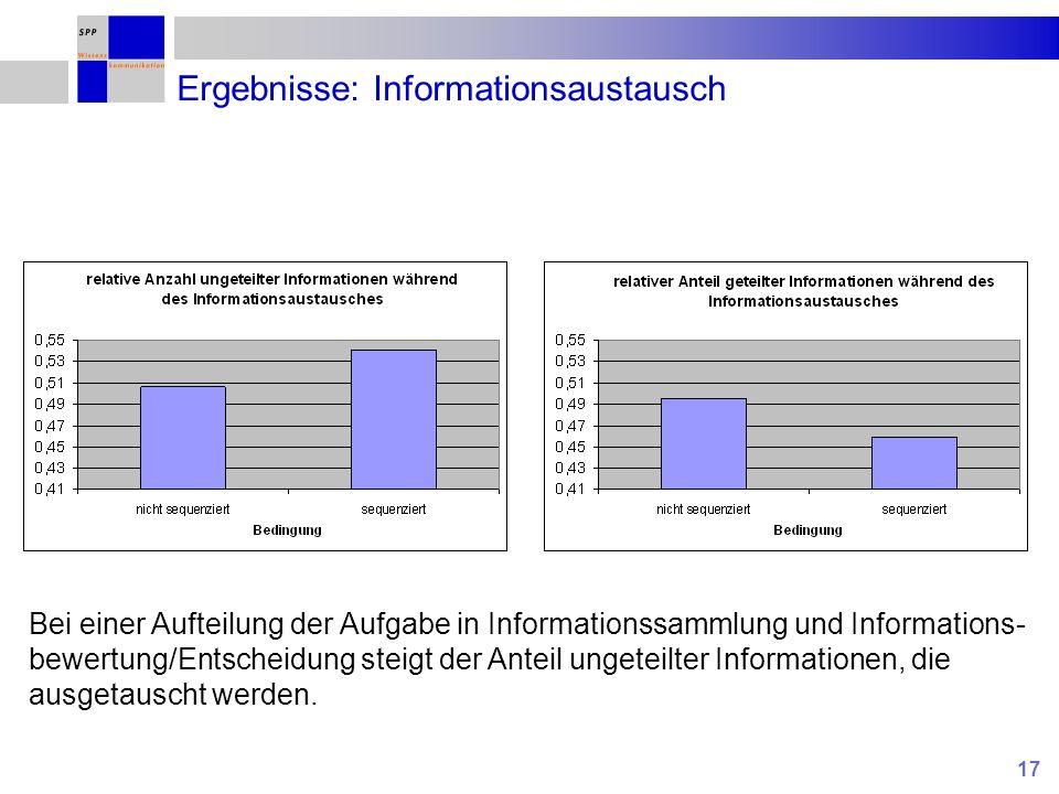 17 Ergebnisse: Informationsaustausch Bei einer Aufteilung der Aufgabe in Informationssammlung und Informations- bewertung/Entscheidung steigt der Ante
