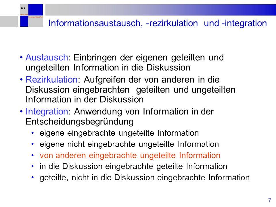 7 Informationsaustausch, -rezirkulation und -integration Austausch: Einbringen der eigenen geteilten und ungeteilten Information in die Diskussion Rez