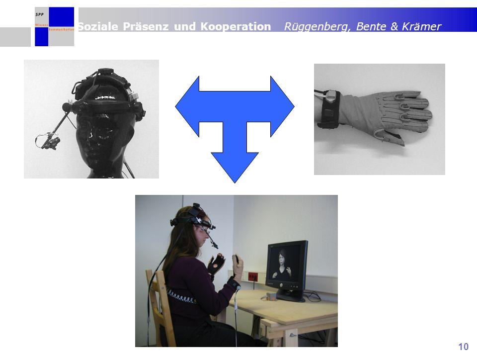 Soziale Präsenz und Kooperation Rüggenberg, Bente & Krämer 10