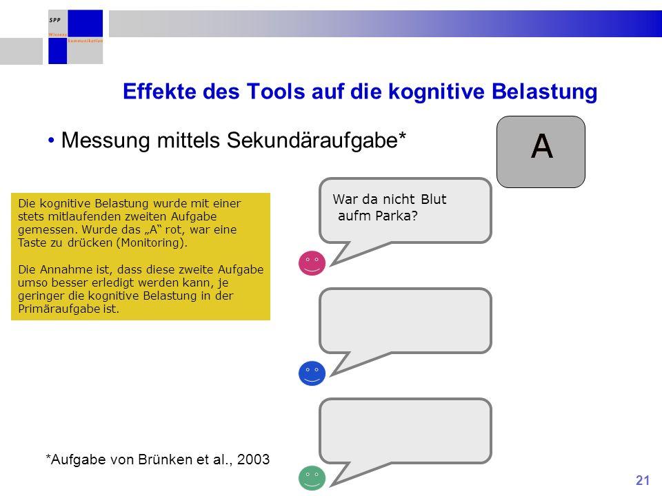 21 War da nicht Effekte des Tools auf die kognitive Belastung Messung mittels Sekundäraufgabe* *Aufgabe von Brünken et al., 2003 AA Blut aufm Parka.