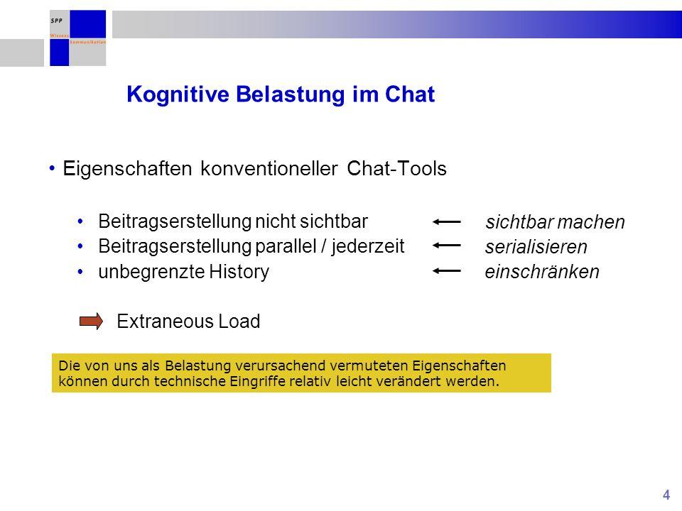 15 Effekte des Tools auf die Art und Weise der Informationsübermittlung Anzahl geschriebener Wörter pro Nachricht Standard- chat Bubblechat- multi Bubblechat- long Bubblechat- short 67 20 19 Einfaktorielle VA F (3,80) = 20.704; p < 0.01 In Bubblechat-multi werden genauso kurze Nachrichten geschrieben wie im Standard-Chat.