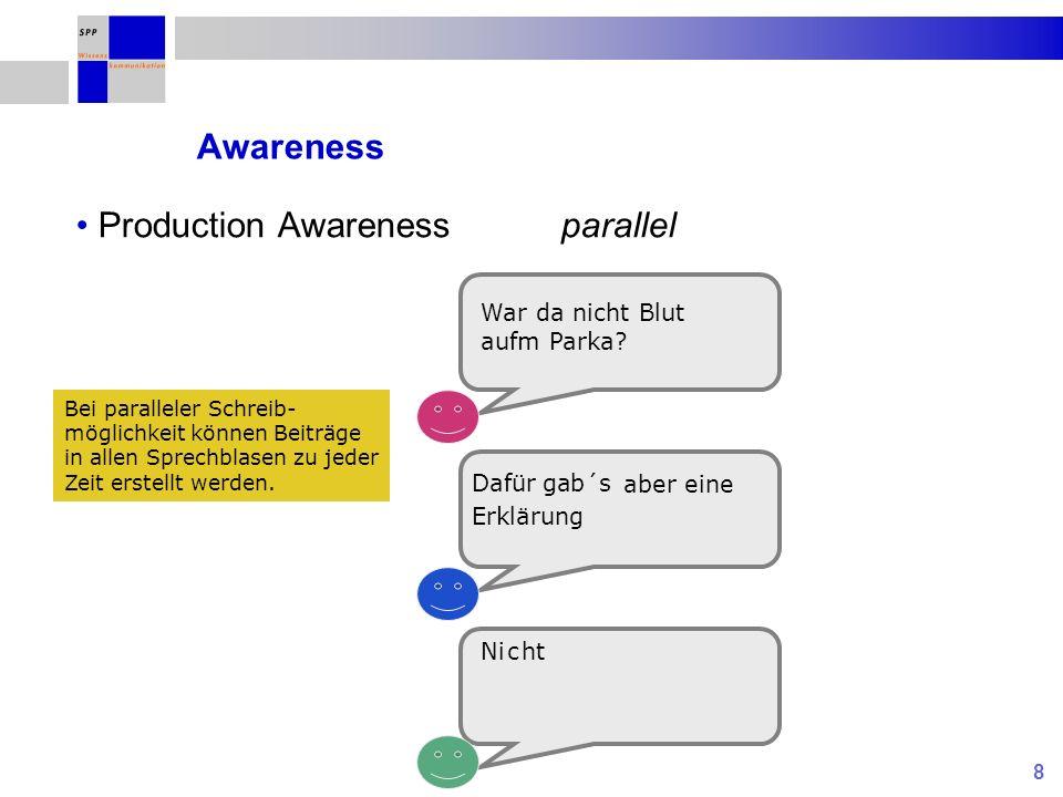 8 Awareness Production Awareness parallel War da nicht Blut aufm Parka.