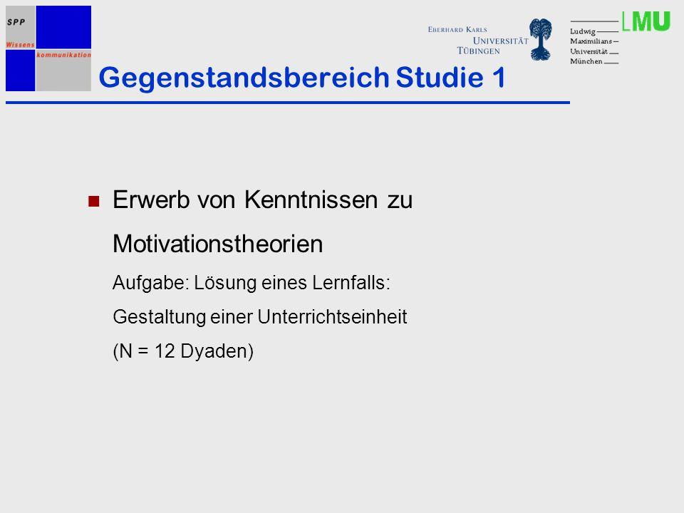 Gegenstandsbereich Studie 1 Erwerb von Kenntnissen zu Motivationstheorien Aufgabe: Lösung eines Lernfalls: Gestaltung einer Unterrichtseinheit (N = 12 Dyaden)