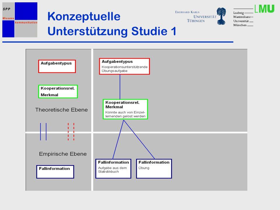 Konzeptuelle Unterstützung Studie 1