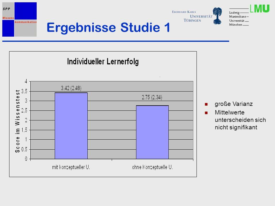 Ergebnisse Studie 1 große Varianz Mittelwerte unterscheiden sich nicht signifikant