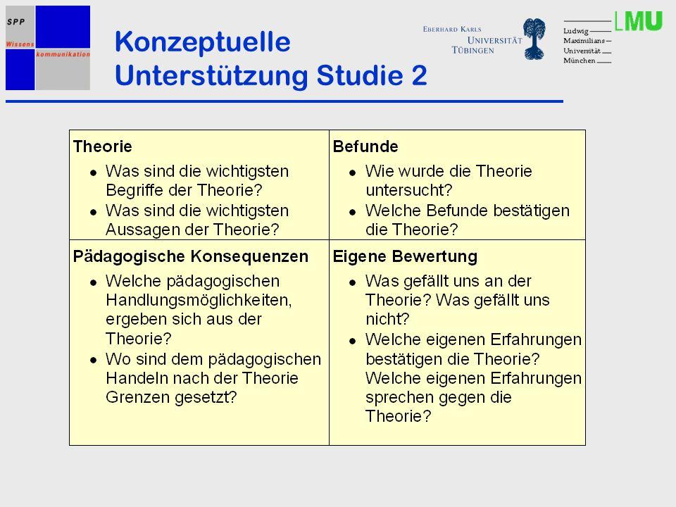 Konzeptuelle Unterstützung Studie 2