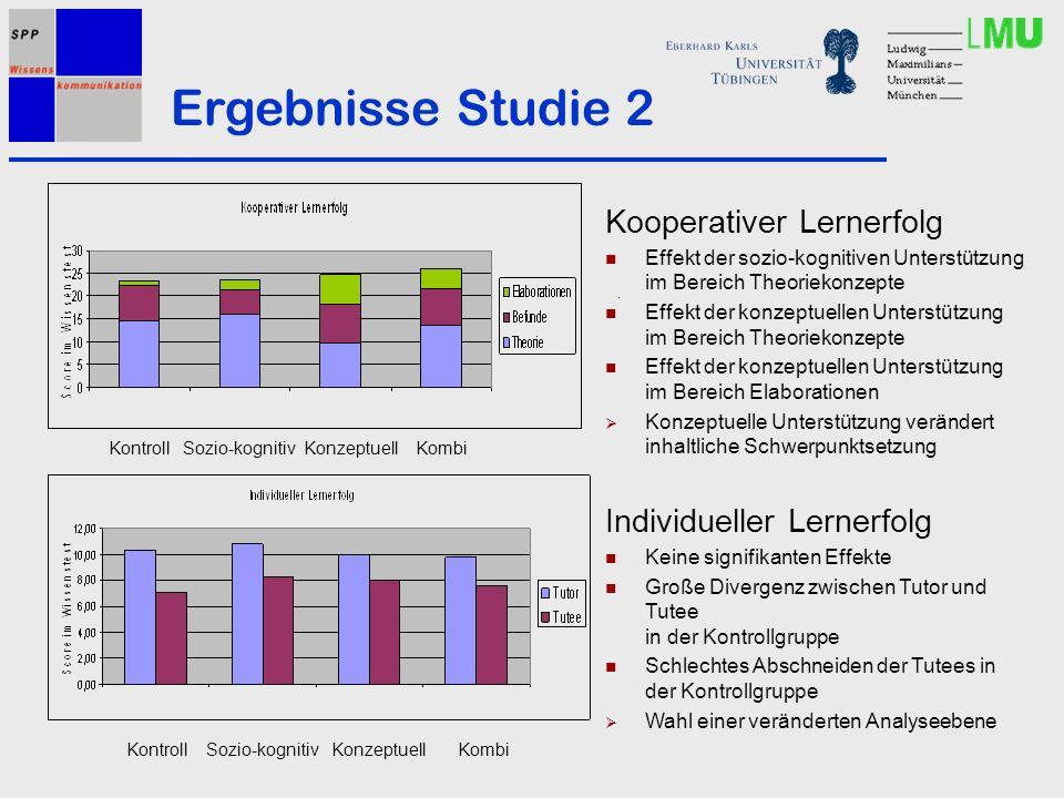 Ergebnisse Studie 2 Kontroll Sozio-kognitiv Konzeptuell Kombi Kooperativer Lernerfolg Effekt der sozio-kognitiven Unterstützung im Bereich Theoriekonz