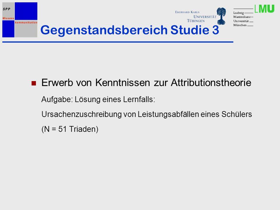 Gegenstandsbereich Studie 3 Erwerb von Kenntnissen zur Attributionstheorie Aufgabe: Lösung eines Lernfalls: Ursachenzuschreibung von Leistungsabfällen
