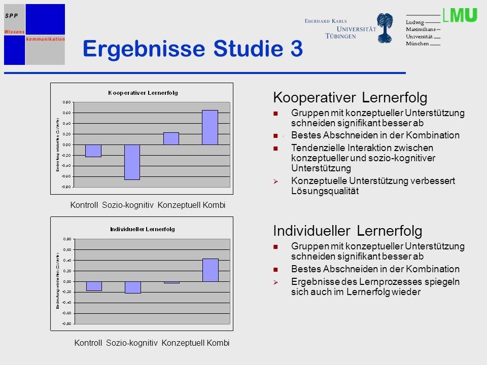 Ergebnisse Studie 3 Kooperativer Lernerfolg Gruppen mit konzeptueller Unterstützung schneiden signifikant besser ab Bestes Abschneiden in der Kombinat