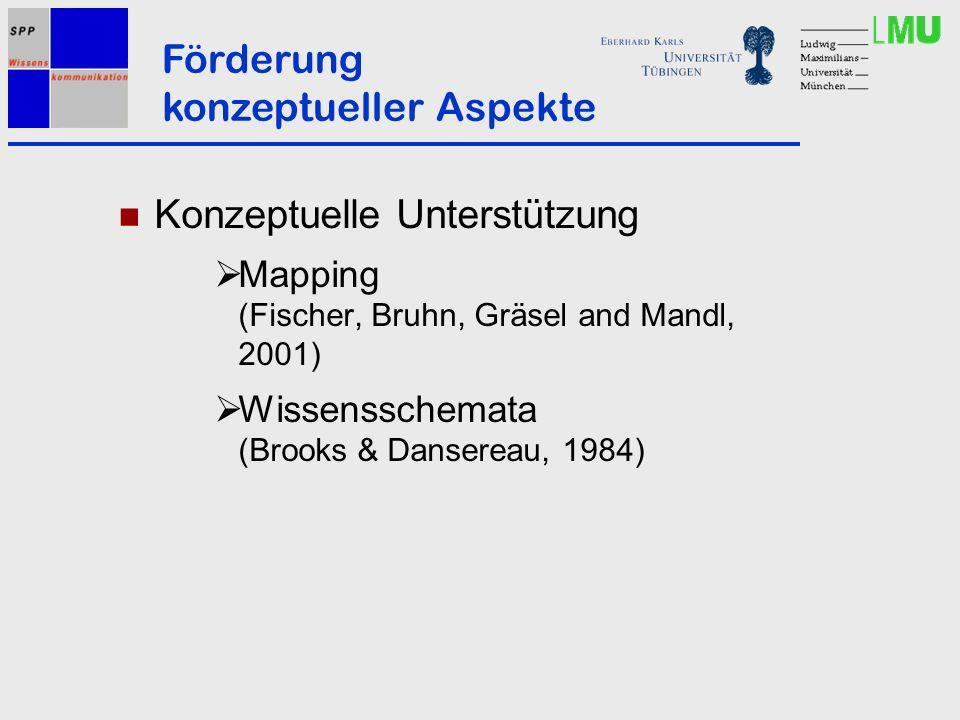 Konzeptuelle Unterstützung Mapping (Fischer, Bruhn, Gräsel and Mandl, 2001) Wissensschemata (Brooks & Dansereau, 1984) Förderung konzeptueller Aspekte
