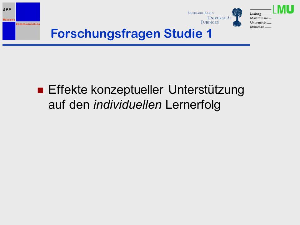 Effekte konzeptueller Unterstützung auf den individuellen Lernerfolg Forschungsfragen Studie 1
