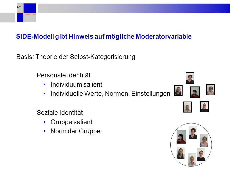 SIDE-Modell gibt Hinweis auf mögliche Moderatorvariable Basis: Theorie der Selbst-Kategorisierung Personale Identität Individuum salient Individuelle Werte, Normen, Einstellungen Soziale Identität Gruppe salient Norm der Gruppe