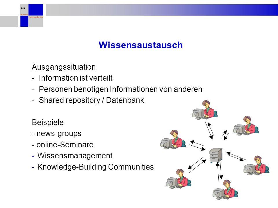 Ausgangssituation - Information ist verteilt - Personen benötigen Informationen von anderen - Shared repository / Datenbank Beispiele - news-groups - online-Seminare -Wissensmanagement -Knowledge-Building Communities Wissensaustausch