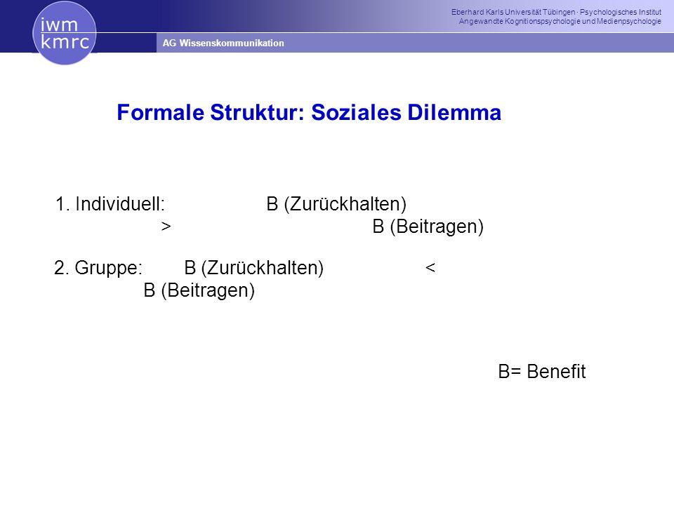 Formale Struktur: Soziales Dilemma 1. Individuell:B (Zurückhalten) > B (Beitragen) B= Benefit 2.