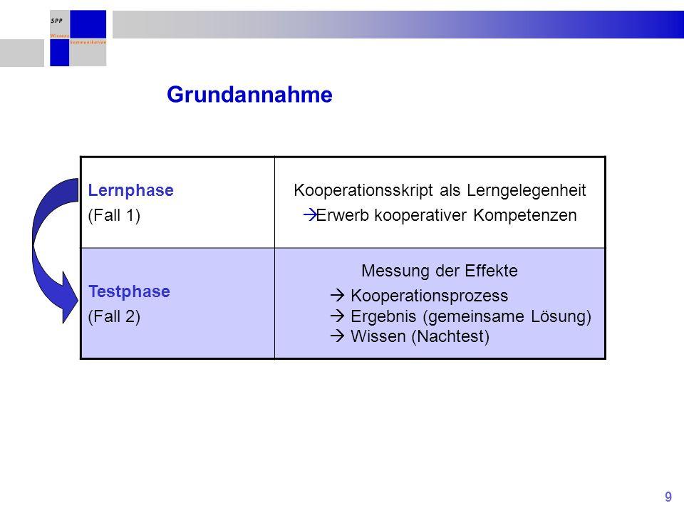 9 Grundannahme Lernphase (Fall 1) Kooperationsskript als Lerngelegenheit Erwerb kooperativer Kompetenzen Testphase (Fall 2) Messung der Effekte Kooper